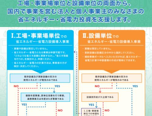 補助金申請を行うにあたり必要となる書類等について(5/15update)